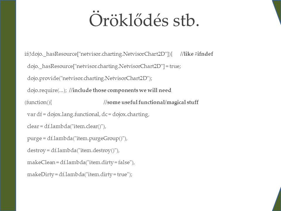 1717 Öröklődés stb. if(!dojo._hasResource[ netvisor.charting.NetvisorChart2D ]){ //like #ifndef.